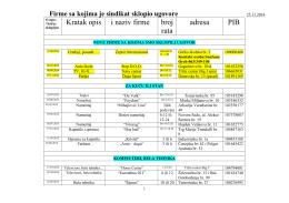 Firme sa kojima je Sindikat sklopio ugovore do 25.11.2014
