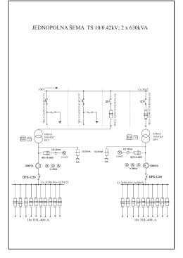 TS 10/0,4kV, snage 2 x 630kVA