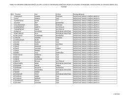 tabela sa imenima odbijenih birača za upis u izvod iz