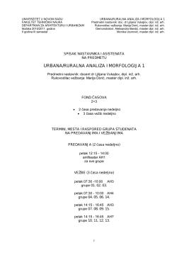URBANA/RURALNA ANALIZA I MORFOLOGIJA 1