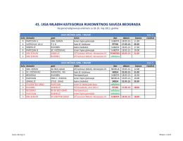 Liga mladjih kategorija - Rukometni klub Novi Beograd