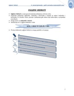 ugljeni hidrati - Zrenjaninska gimnazija
