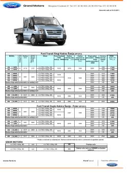 Ford Transit Dupla Kabina Šasija
