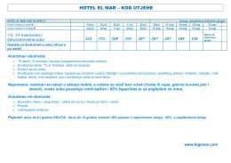 HOTEL EL MAR – KOD UTJEHE