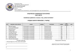 rezultati opštinskog takmičenja iz istorije održanog 17.03.2012. u oš