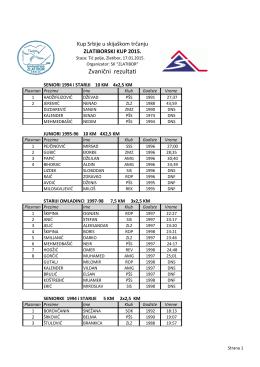 Zvanični rezultati - Skijaški savez Srbije