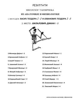 Rezultati školskog takmičenja iz anatomije i fiziologije 2014/2015.