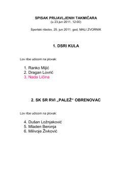 Spisak prijavljenih takmičara