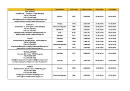 Charter schedule - Final.xlsx