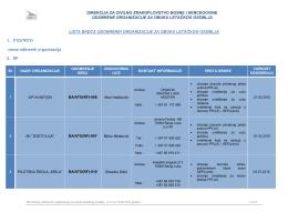 direkcija za civilno zrakoplovstvo bosne i hercegovine odobrene