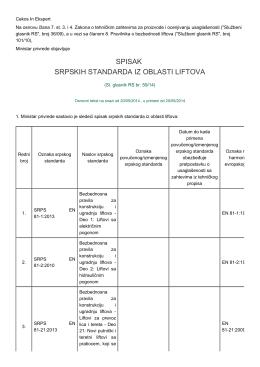 Spisak srpskih standarda iz oblasti liftova (Sl