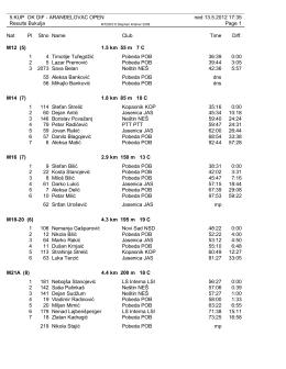 Results Bukulja.pdf