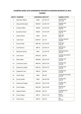 Takmičarska sezona 2012 (rang lista)