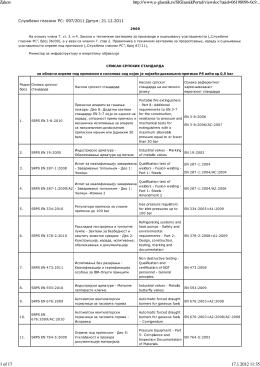 Spisak srpskih standarda iz oblasti po pritiskom i sklopova kod kojih