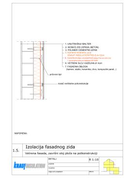 Izolacija fasadnog zida