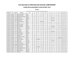 47th BALKAN & OPEN BALKAN SAILING CAMPIONSHIP