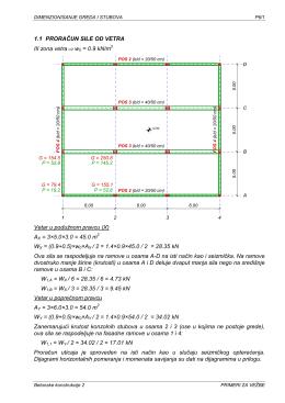 1.1 PRORAČUN SILE OD VETRA III zona vetra ⇒ w0 = 0.9 kN/m2