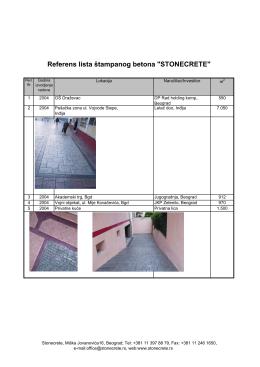 Referens lista štampanog betona