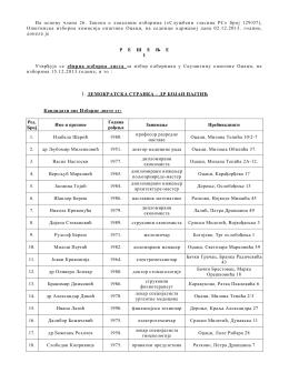 zbirna izborna lista