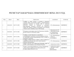 РЕГИСТАР ЗАКЉУЧАКА ОПШТИНСКОГ ВЕЋА 2013 ГОД.