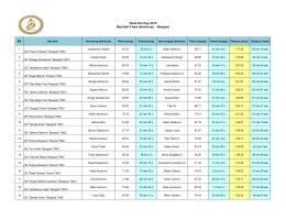 Tesla Info Kup 2015 Rezultati II faze takmičenja