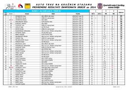 nezvanični rezultati Šampionata Srbije za 2014