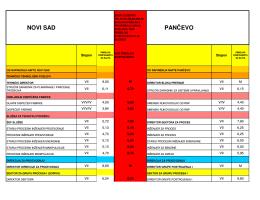 NOVI SAD PANČEVO - Sindikat Rafinerije nafte Novi Sad
