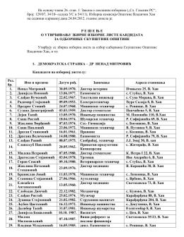 zbirna izborna lista - Општина Владичин Хан