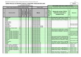 Škola Nastavnik sa liste TV2014 (izaberite nastavnika iz padajuće