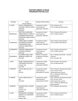 tabela postdiplomskih aktivnosti 2014