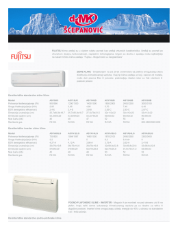 Fujitsu klime Podgorica