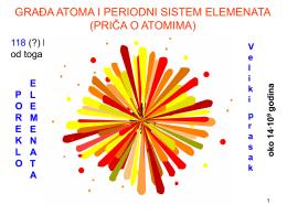 GRAĐA ATOMA I PERIODNI SISTEM ELEMENATA (PRIČA O