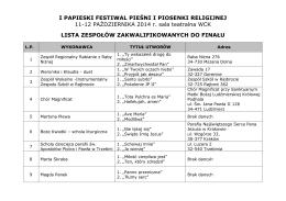 Festiwal Papieski-kwalifikacja