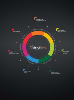 Vision BMS – technologia generująca zysk - Tech