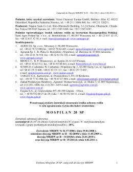 Etykieta stosowania środka Mospilan 20 SP