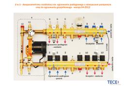 Instrukcja montażowa rozdzielacza TECEfloor 2w1 (PDF 2 MB)