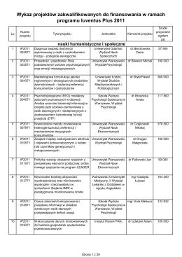 Uchwała Nr 15 z dnia 25 maja 2012 roku Rady