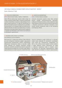 daikin altherma - system niskotemperaturowy lt