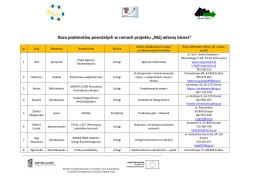 Generuj PDF - BIP