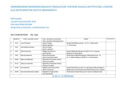 Przesłuchania rok szkolny 2013/2014 – czerwiec Instrument