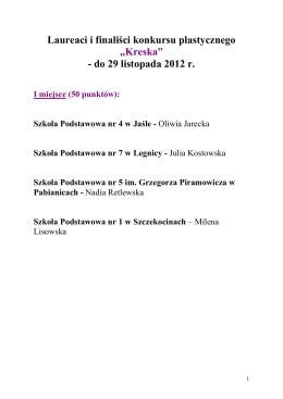 Zakwalifikowani do finału Ogólnopolskiego Festiwalu Piosenki