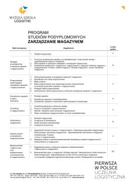 Gospodarka magazynowa - dr Kolasińska