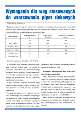 Wymagania dla wag stosowanych do wzorcowania pipet