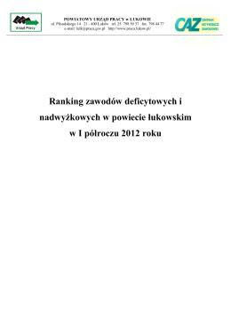 Zawody deficytowe i nadwyżkowe w 2012 roku część I.