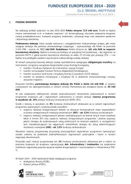 fundusze europejskie 2014 - 2020