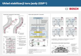 Schemat układu regulacji ESP® w samochodzie Przejazd