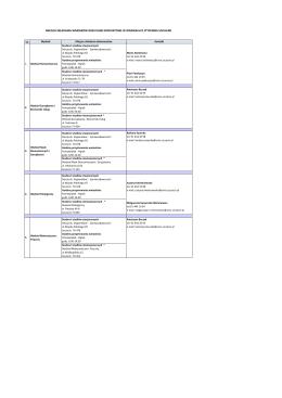 miejsca składania wniosków oraz dane kontaktowe w