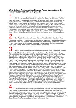 Lista wolontariuszy wedlug grup