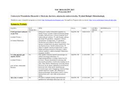 Noc Biologow 2015 program.pdf 0.7MB - Noc Biologów