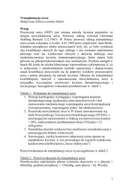 Transplantacja serca M. Sobieszczańska